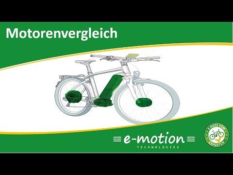 e-Bike / Pedelec Motoren und Antriebe | Vergleich, Besonderheiten, Einsatzgebiete